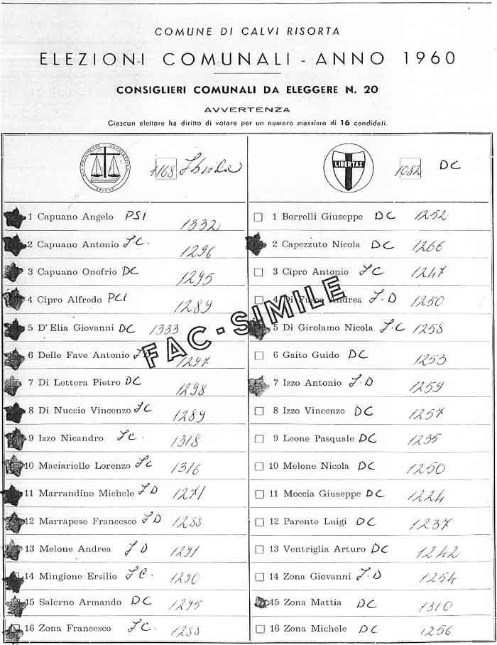 Elezioni_1960